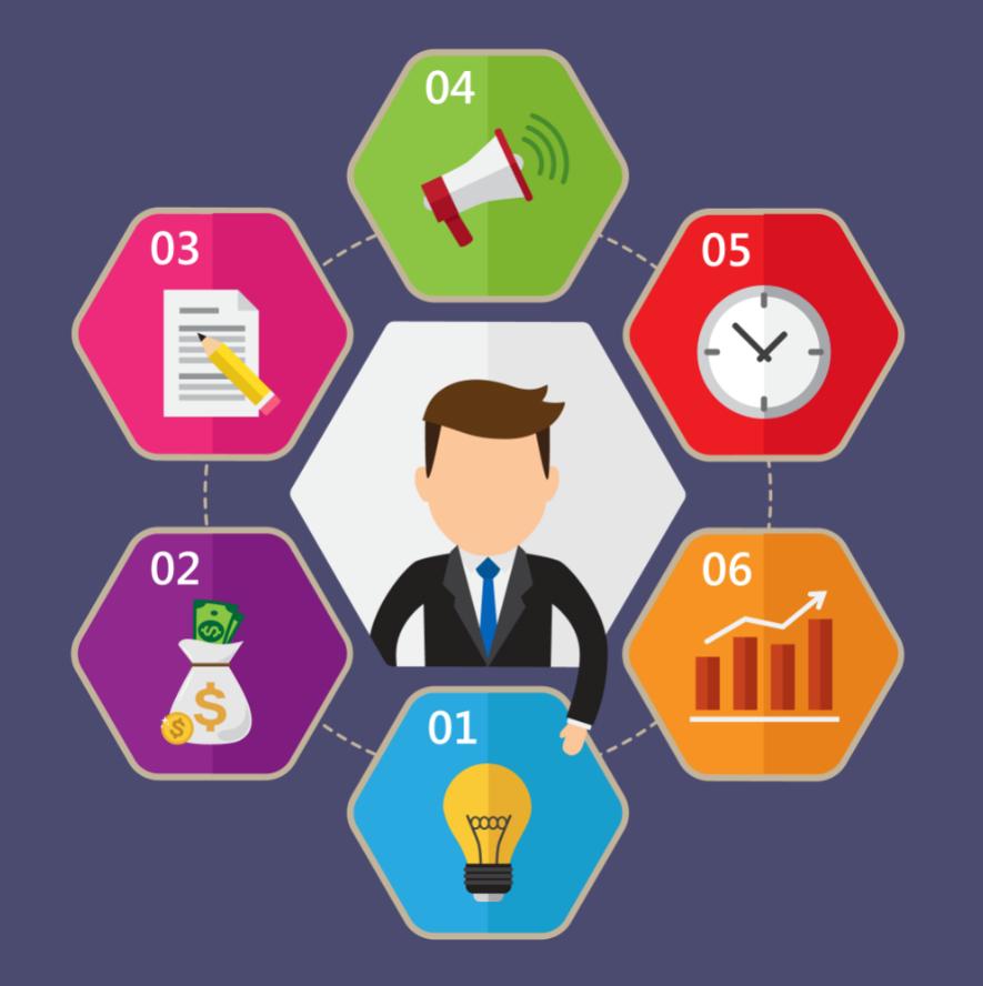 Course Image 03 Formulación de modelos de negocio